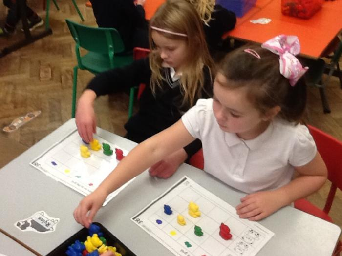 Sorting compare bears.